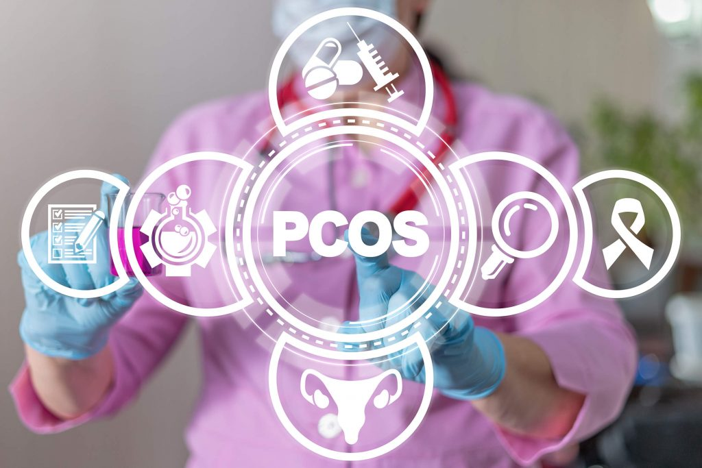 PCOS Polycystic Syndrome Ovary Illness Health Care Concept